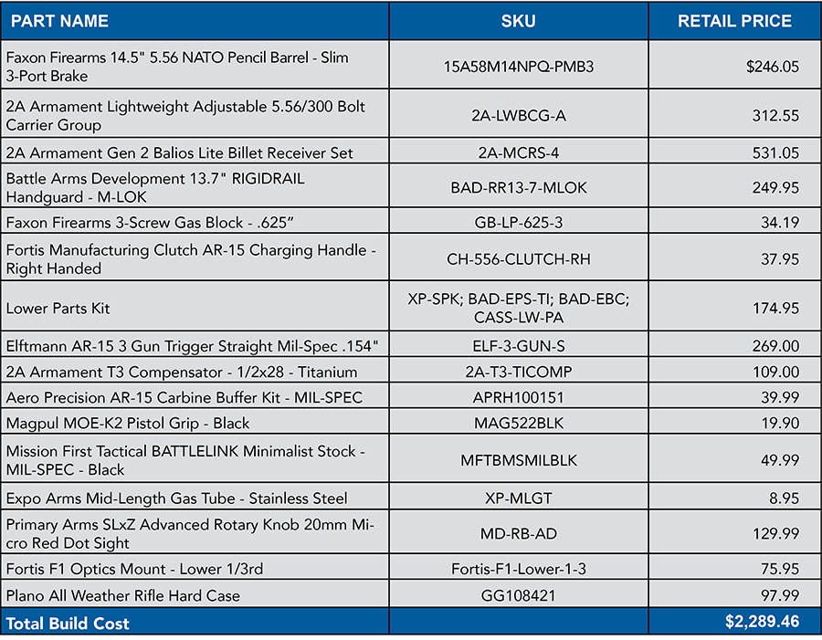 Parts list for Lightweigtht AR in Primary Arms Monthly Rifle Giveaway for September 2019