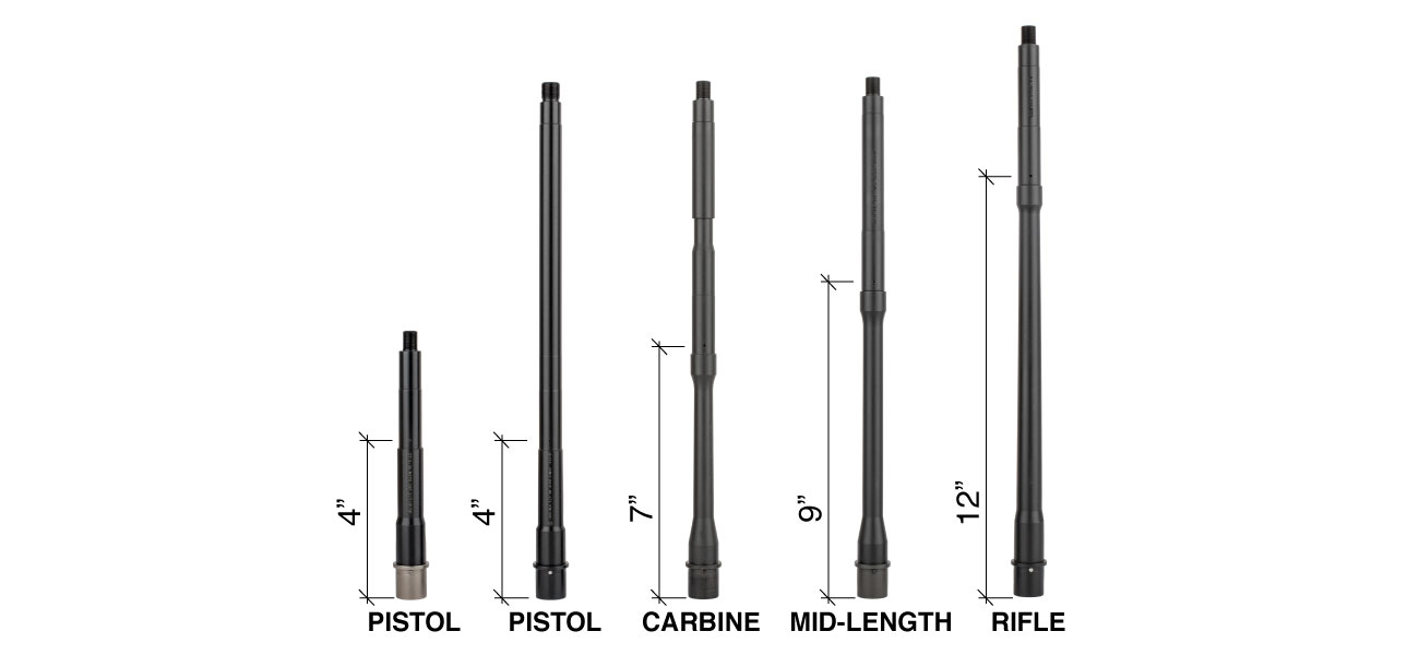 This chart shows the differences between pistol, carbine, midlength and rifle length AR-15 gas systems.