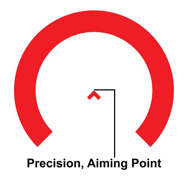 auto ranging scope