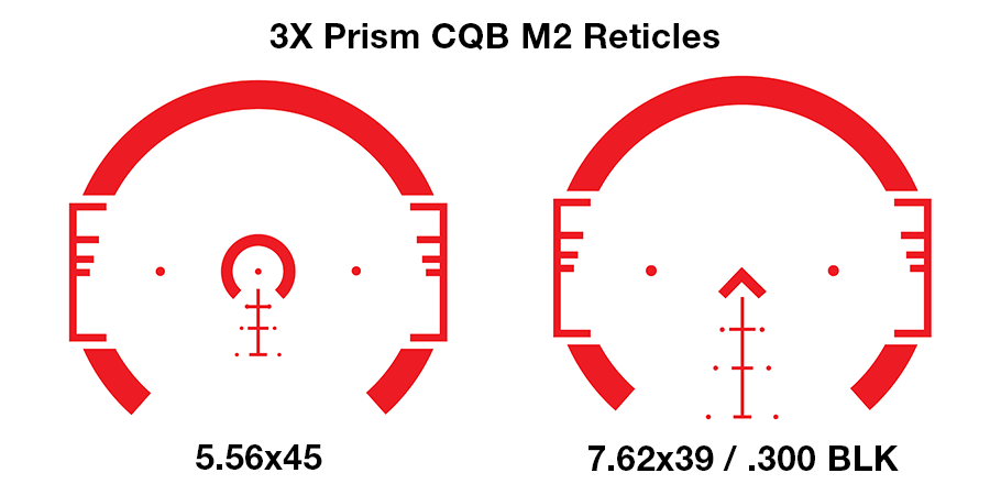 Primary Arms 3X Prism Scope CQB M2 caliber specific reticles