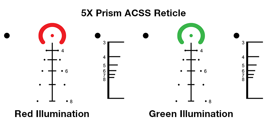 Primary Arms 5X Prism Scope Reticles