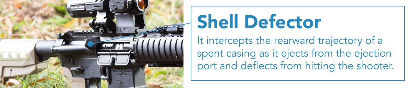 The shell deflector intercepts the rearward trajectory of a spent casing and deflects it away from the shooter